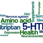 What Is 5 HTP Used For